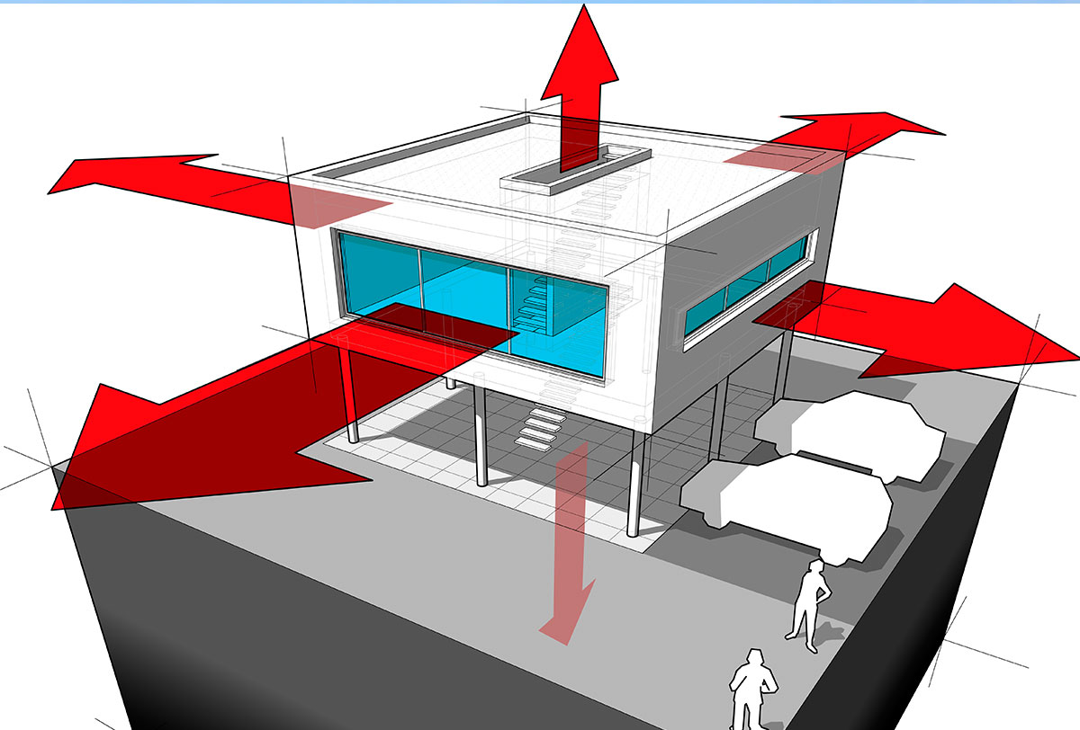 commercial rooftop energy loss